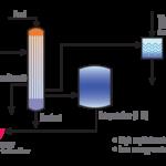 Mechanical Vapor Re-compression System